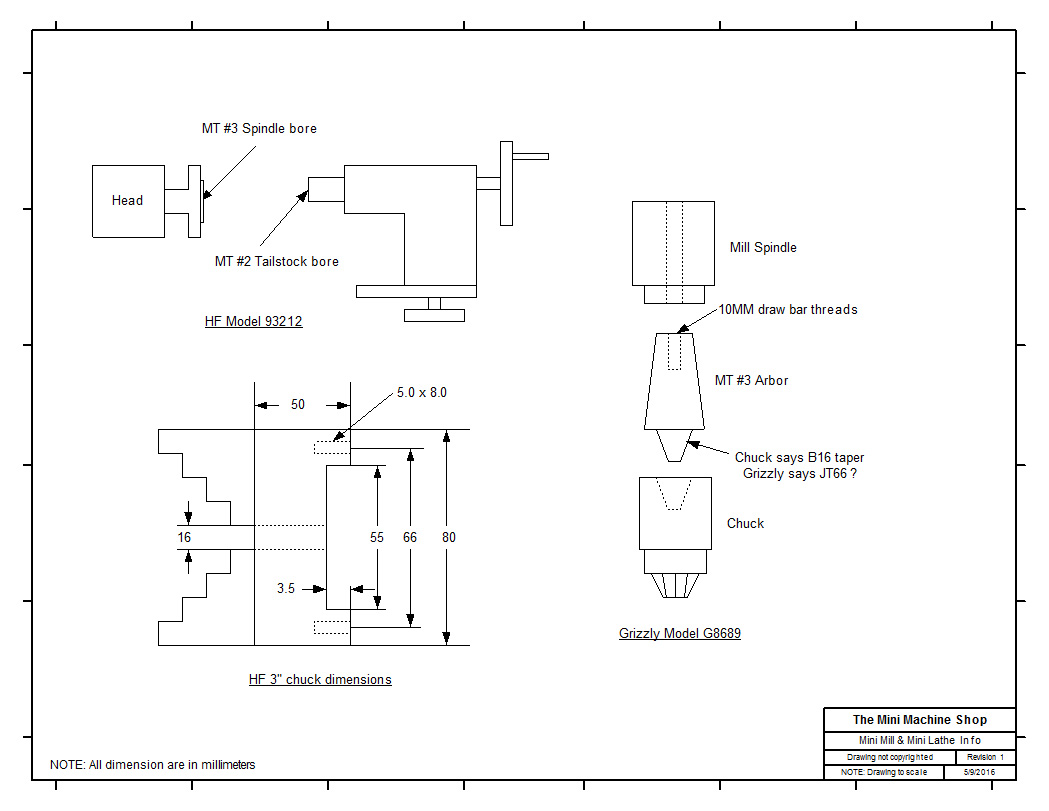dovetail cutter dimensions. mill \u0026 lathe dimensions · test indicator dovetail holder cutter